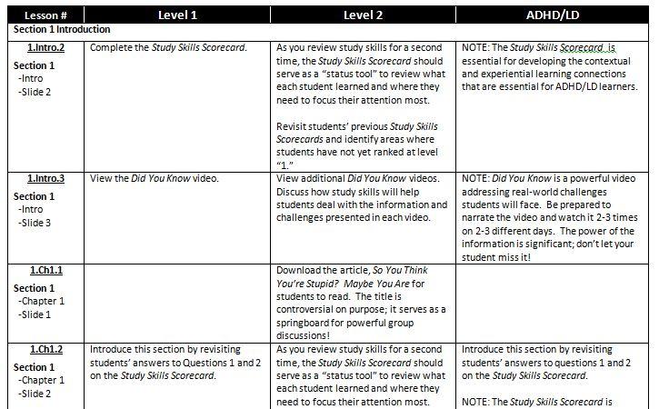 Study Skills / Lesson 1: Setting Goals