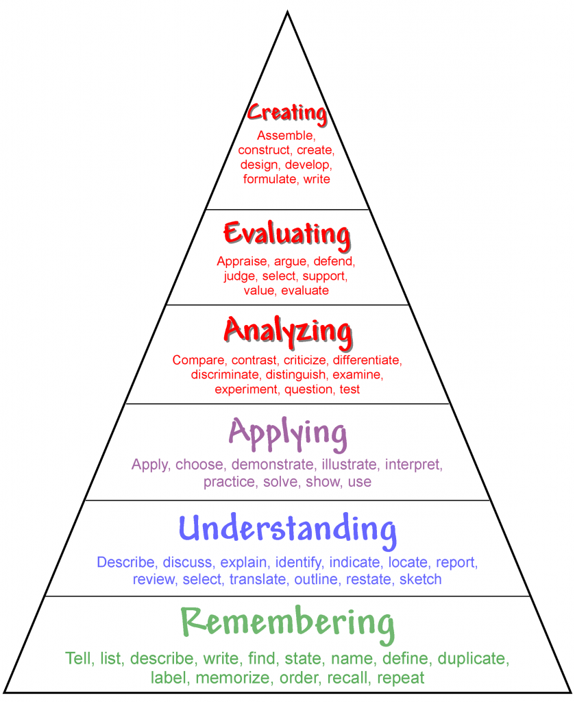 understanding and applying adult development theory