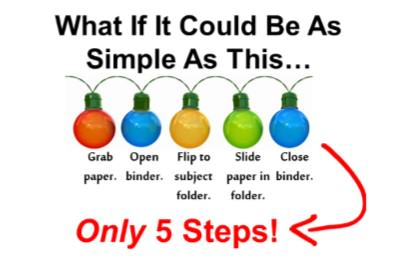 ADHD study skills, ADHD school success