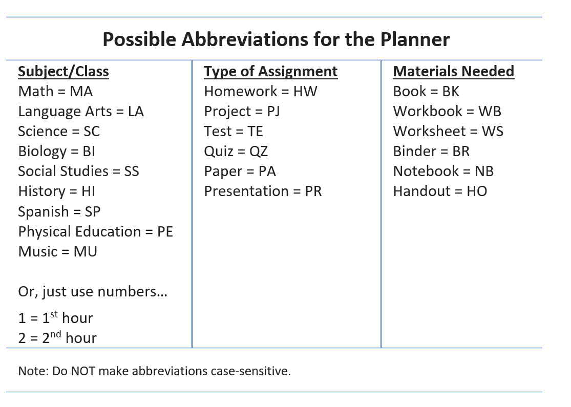 image relating to Digital Planners and Organizers known as Making use of a Electronic Planner